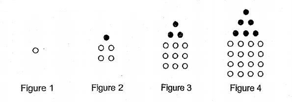 Question Image of Farah uses black and white buttons to form figure that follow a pattern. The first four figure are shown below. <br>(a) A figure in the pattern has a total of 176 black and white buttons What is the Figure Number? \begin{array}{|c|c|c | c | c |} \hline \mbox{Figure Number} & 1 & 2 & 3 & 4\ \hline  \mbox{Number of black buttons} & 0 & 1 & 3 & 6 \ \hline \mbox{Number of white buttons} & 1 & 4 & 9 & 16 \ \hline \mbox{Total number of buttons}& 1 & 5 & 12 & 22 \ \hline \end{array} <br>(b) A figure in the pattern has 784 white buttons. How many black buttons are there in that figure?    .