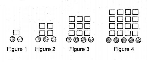 "Question Image of Hatta formed some figures that followed a pattern using squares and circles as shown in figure below. <br> The table Shows the number of squares and circles for the first four figures. \begin{array}{|c|c|c | c | c |} \hline \mbox{Figure Number} & 1 & 2 & 3 & 4  \ \hline \mbox{Number of squares} & 1 & 4 & 9 & 16 \ \hline \mbox{Nunmber of circles} & 2 & 3 & 4 & 5 \ \hline \mbox{No. of squares divided by No. circles} & 0R1 & 1R1 & 2R1 & 3R1 \ \hline  \end{array} Note: ""R"" denotes remainder in the above columns. <br>(a) A Figure has 3481 squares. Find the answer when its number of squares is divided by its number of circles. <br>(b) In a certain Figure number, 99 R1 is obtained when its number of squares is divided by its number of circles. Find the total number of squares and circles in that Figure number.   ."