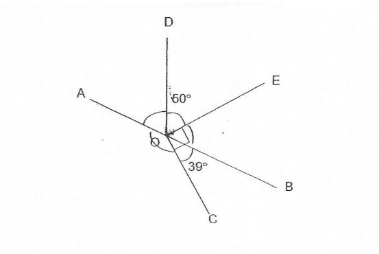 Question Image of In the figure below (not drawn to scale), AOB is a straight line and$\angle$EOC is a right angle, $\angle$DOE =50$^\circ$ and $\angle$BOC =39$^\circ$. Find $\angle$AOD..