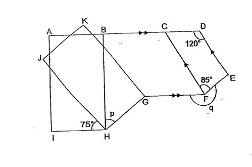 Question Image of In the figure below, not drawn to scale, two rectangles ABHI and GHJK overlap each other as shown . Given that AD // GF and CF//DE. Find<br>(a) $\angle$p<br>(b) $\angle$q    .