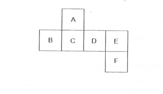 Question Image of The figure below shows the net a cube Which 2 faces of the cube are opposite each other? .