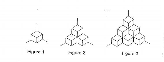 Question Image of The following figure are made up of unit cubes stacked at a corner of a room and painted. The first three figures are shown below. \begin{array}{|c|c|c |} \hline \mbox{Figure No.} & \mbox{No. of cubes} & \mbox{No. of faces of the cubes that are painted} \ \hline 1 & 1 & 3 \ \hline 2 & 4 & 9 \ \hline 3 & 10 & 18\ \hline 4 & (i) & (ii) \ \hline \end{array} (a) Find the number of Cubes and Number of painted faces of cubes for figure 4. <br> (b) In which figure number would 165 faces of the cubes be painted? .
