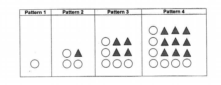 Question Image of The pattern below is made up of circles and triangles. Study the pattern carefully and answer the questions below. <br>(a) How many circles are needed to form pattern 5? <br>(b) How many triangles are needed to form pattern 10? <br>(c) The number of circles used in pattern X is exactly the same triangles used to form pattern 32. What is X?    .