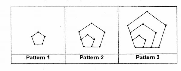 Question Image of The pattern below shown a series of hexagons which are made using beads and strings. Study the patterns and answer the questions that follow. (a) How many beads are there in Pattern 5? <br> (b) Which patterns will have 253 beads? <br>(c) Ahmad wants to make a pattern consisting of 43 hexagons. He has 151 beads. How many more beads does he need? .